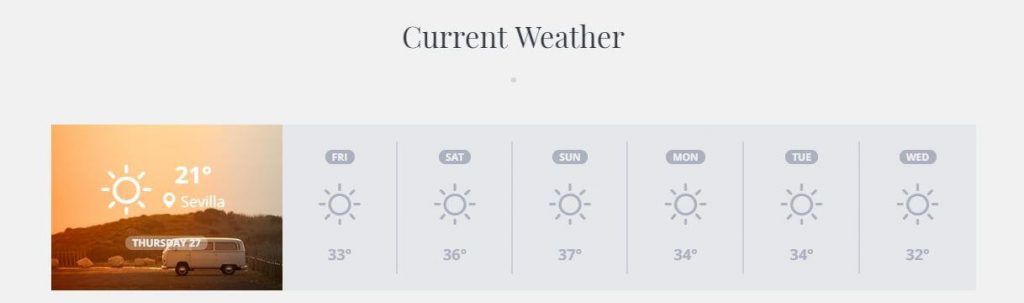 weather widget for your website